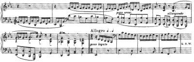 Bach=Busoni/ Prelude, Fugue and Allegro BWV 998